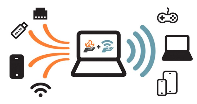 Sdílení připojení pomocí wi-fi