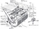 Výkres zavěšení rotační bomby z manuálu Lancasteru