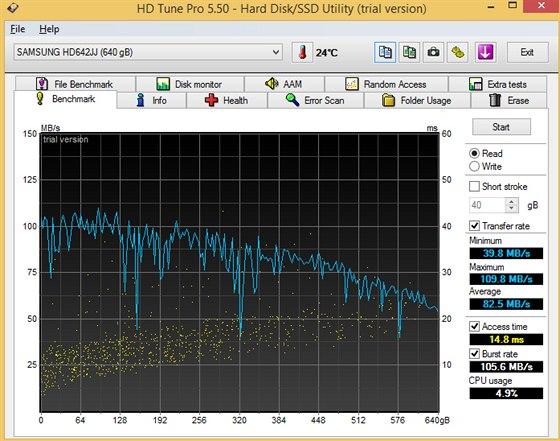 HD Tune