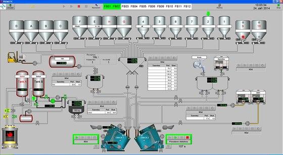 Specialistou na poli automatizace a průmyslového vážení je firma SATEC