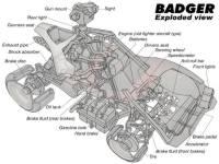 Badger - jedno z bojových vozidel ve hře Bandits: Phoenix Rising