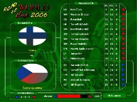 Road To World Cup 2006