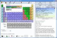 Periodic Table - větší obrázek z programu