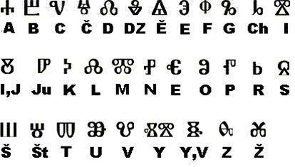 Hlaholice a její převod do české abecedy